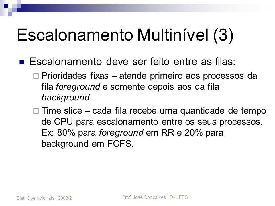 Prof. José Gonçalves - DI/UFES Sist. Operacionais - 2003/2 Escalonamento Multinível (3) Escalonamento deve ser feito entre as filas: Prioridades fixas