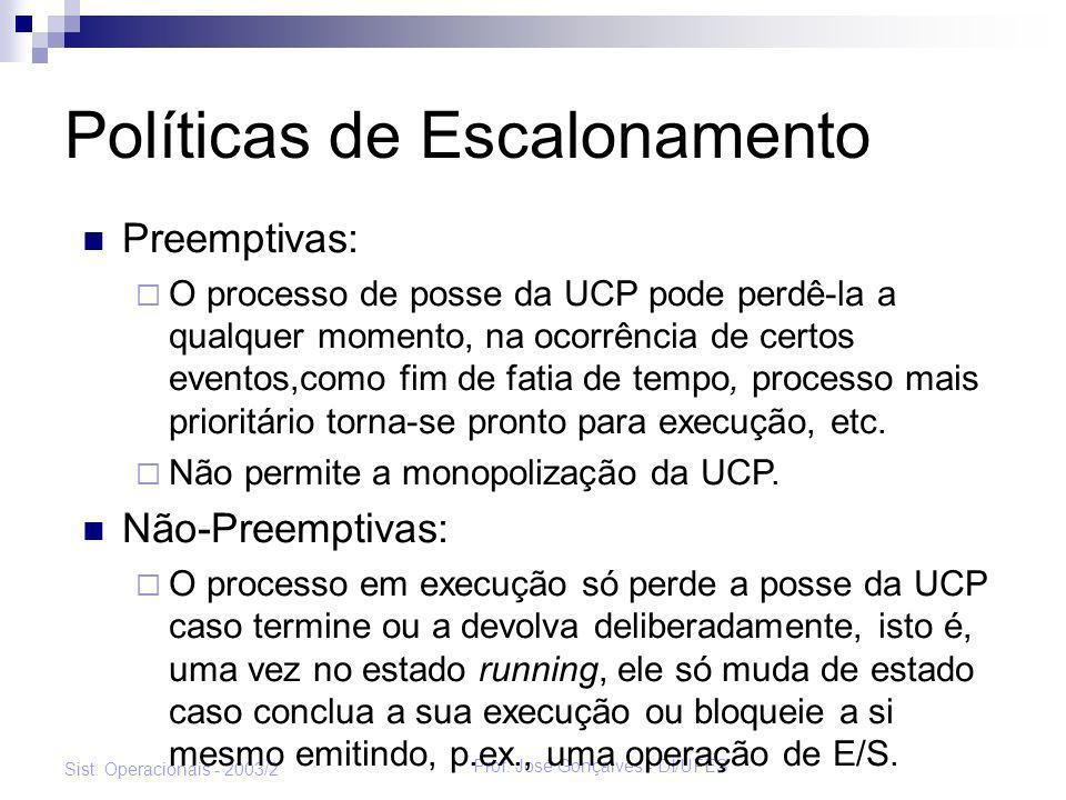 Prof. José Gonçalves - DI/UFES Sist. Operacionais - 2003/2 Políticas de Escalonamento Preemptivas: O processo de posse da UCP pode perdê-la a qualquer
