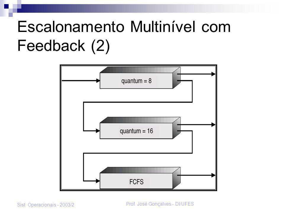 Prof. José Gonçalves - DI/UFES Sist. Operacionais - 2003/2 Escalonamento Multinível com Feedback (2)