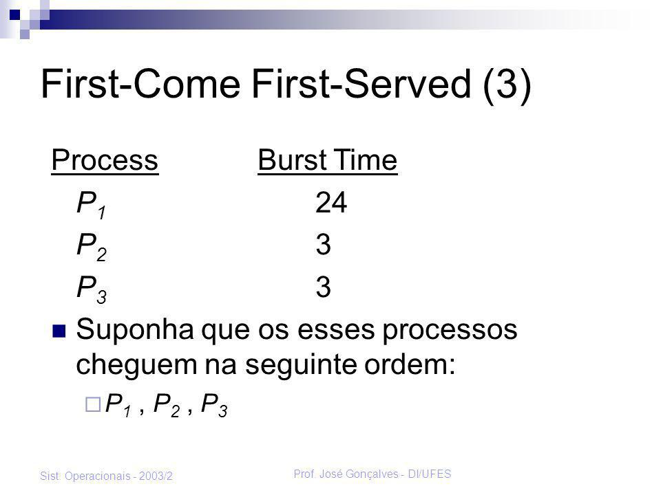 Prof. José Gonçalves - DI/UFES Sist. Operacionais - 2003/2 First-Come First-Served (3) Process Burst Time P 1 24 P 2 3 P 3 3 Suponha que os esses proc