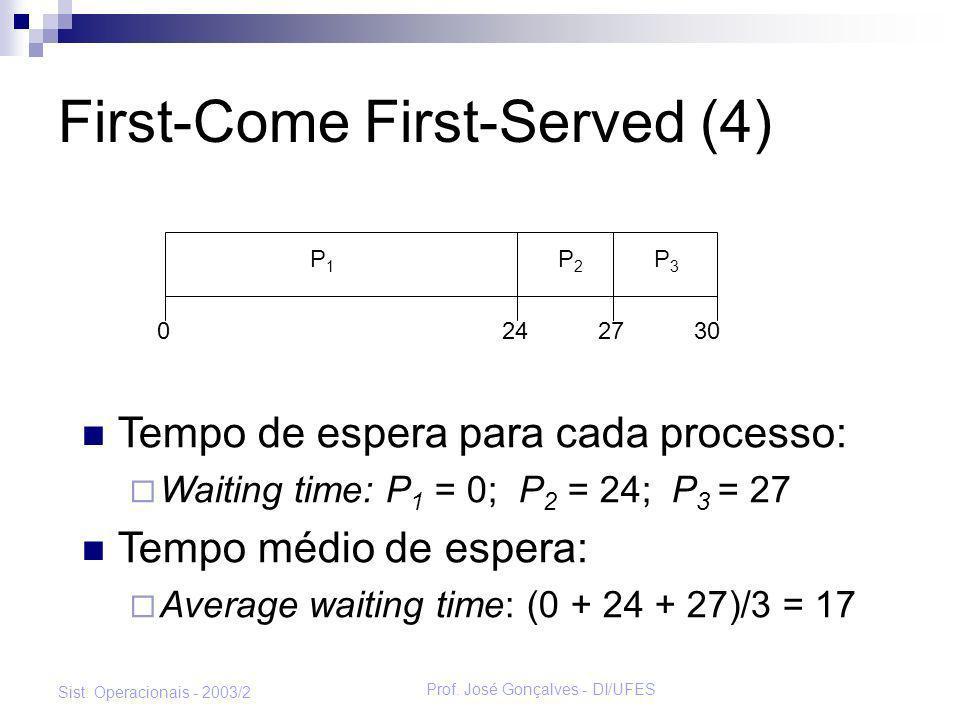 Prof. José Gonçalves - DI/UFES Sist. Operacionais - 2003/2 First-Come First-Served (4) Tempo de espera para cada processo: Waiting time: P 1 = 0; P 2