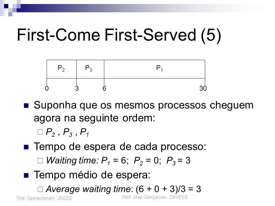 Prof. José Gonçalves - DI/UFES Sist. Operacionais - 2003/2 First-Come First-Served (5) Suponha que os mesmos processos cheguem agora na seguinte ordem