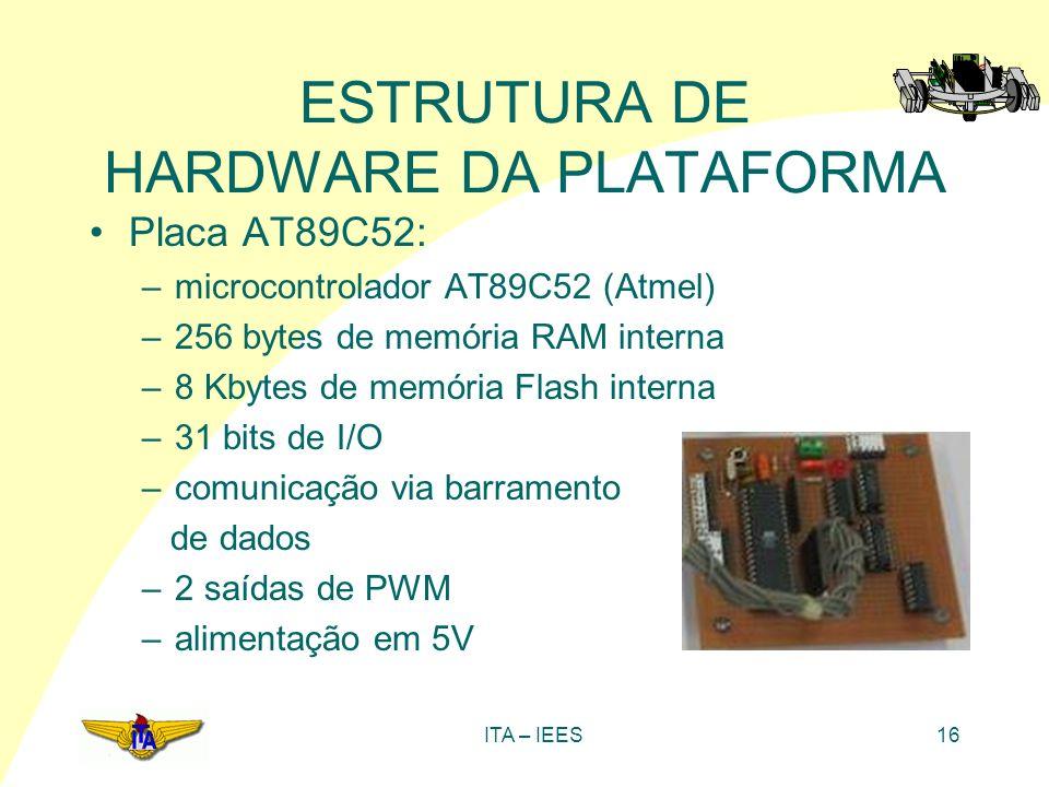 ITA – IEES16 ESTRUTURA DE HARDWARE DA PLATAFORMA Placa AT89C52: –microcontrolador AT89C52 (Atmel) –256 bytes de memória RAM interna –8 Kbytes de memór