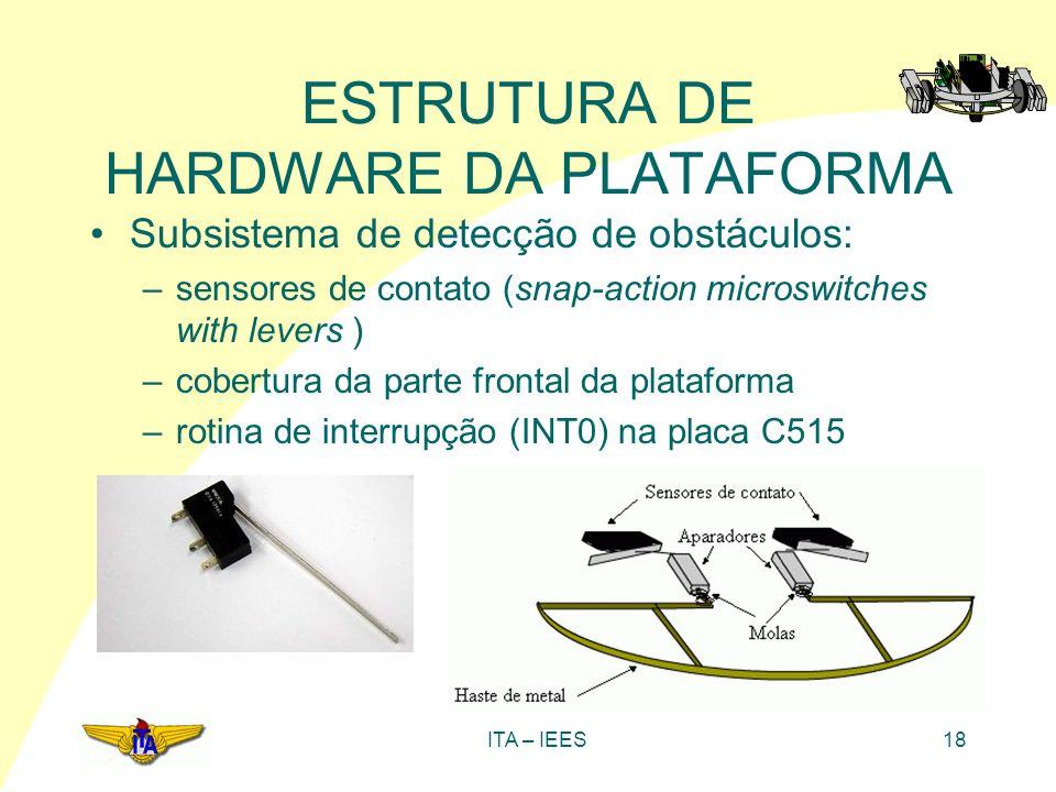 ITA – IEES18 ESTRUTURA DE HARDWARE DA PLATAFORMA Subsistema de detecção de obstáculos: –sensores de contato (snap-action microswitches with levers ) –