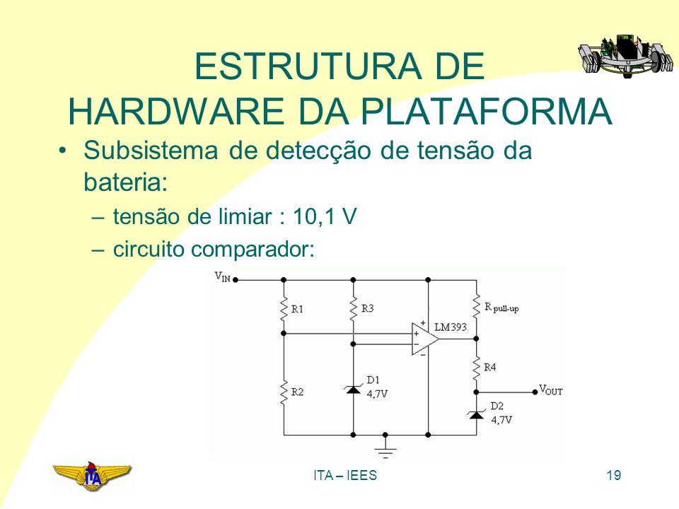 ITA – IEES19 ESTRUTURA DE HARDWARE DA PLATAFORMA Subsistema de detecção de tensão da bateria: –tensão de limiar : 10,1 V –circuito comparador: