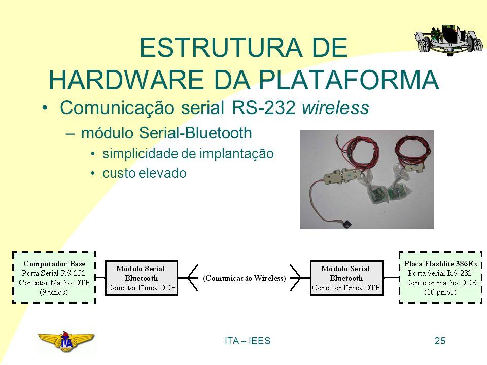 ITA – IEES25 ESTRUTURA DE HARDWARE DA PLATAFORMA Comunicação serial RS-232 wireless –módulo Serial-Bluetooth simplicidade de implantação custo elevado