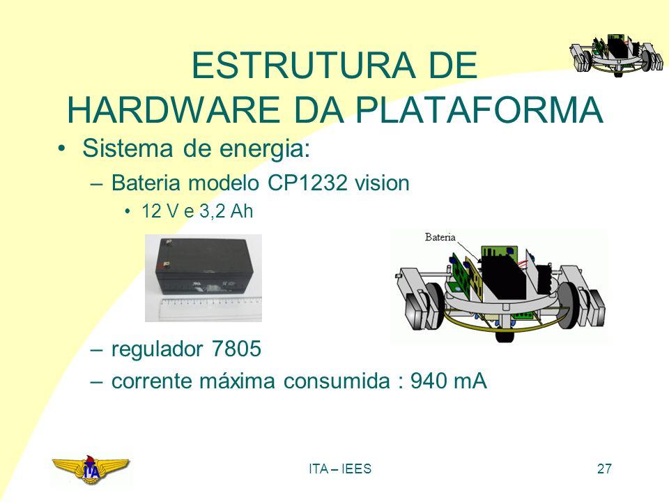 ITA – IEES27 ESTRUTURA DE HARDWARE DA PLATAFORMA Sistema de energia: –Bateria modelo CP1232 vision 12 V e 3,2 Ah –regulador 7805 –corrente máxima cons