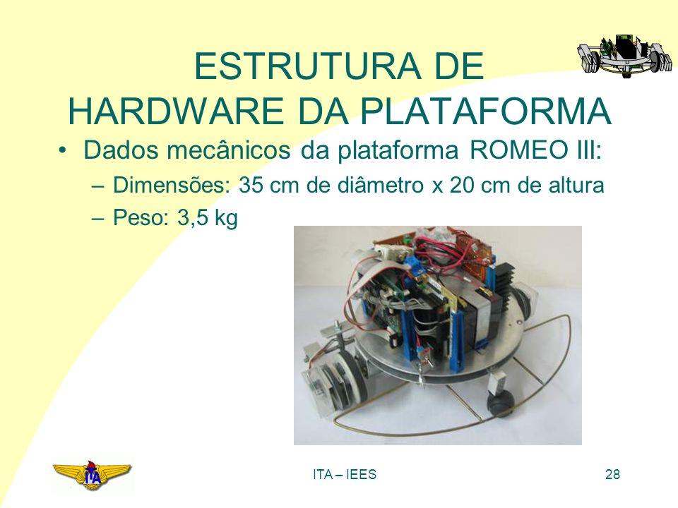ITA – IEES28 ESTRUTURA DE HARDWARE DA PLATAFORMA Dados mecânicos da plataforma ROMEO III: –Dimensões: 35 cm de diâmetro x 20 cm de altura –Peso: 3,5 k