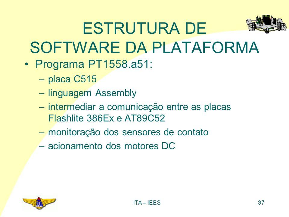 ITA – IEES37 ESTRUTURA DE SOFTWARE DA PLATAFORMA Programa PT1558.a51: –placa C515 –linguagem Assembly –intermediar a comunicação entre as placas Flash
