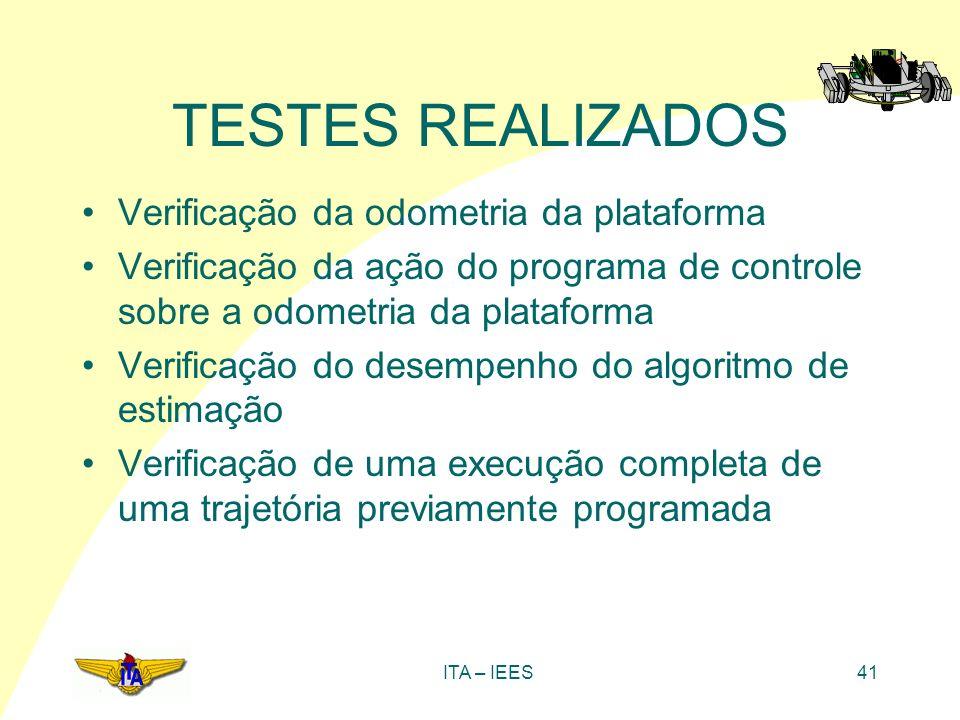 ITA – IEES41 TESTES REALIZADOS Verificação da odometria da plataforma Verificação da ação do programa de controle sobre a odometria da plataforma Veri