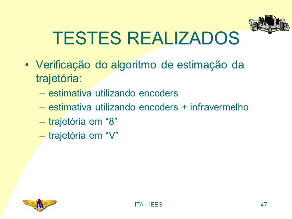 ITA – IEES47 TESTES REALIZADOS Verificação do algoritmo de estimação da trajetória: –estimativa utilizando encoders –estimativa utilizando encoders +