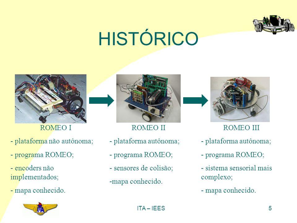 ITA – IEES5 HISTÓRICO ROMEO I - plataforma não autônoma; - programa ROMEO; - encoders não implementados; - mapa conhecido. ROMEO II - plataforma autôn