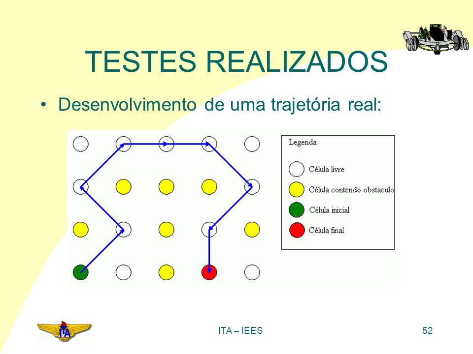 ITA – IEES52 TESTES REALIZADOS Desenvolvimento de uma trajetória real: