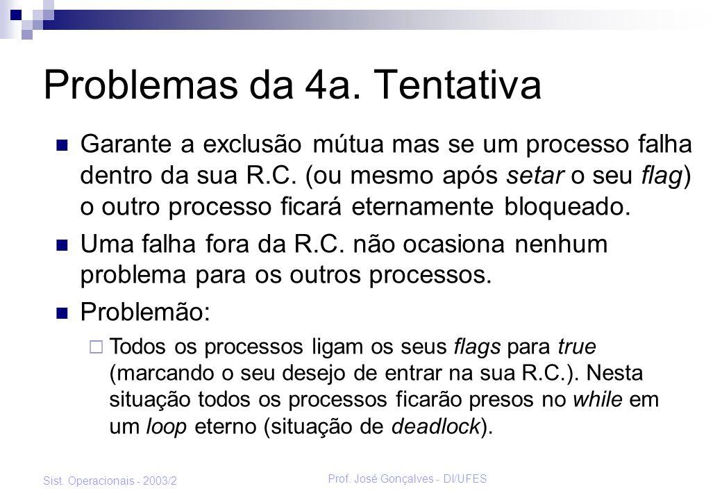Prof. José Gonçalves - DI/UFES Sist. Operacionais - 2003/2 Problemas da 4a. Tentativa Garante a exclusão mútua mas se um processo falha dentro da sua