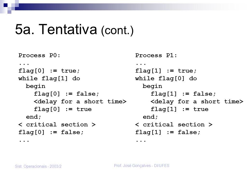Prof. José Gonçalves - DI/UFES Sist. Operacionais - 2003/2 5a. Tentativa (cont.) Process P0:... flag[0] := true; while flag[1] do begin flag[0] := fal