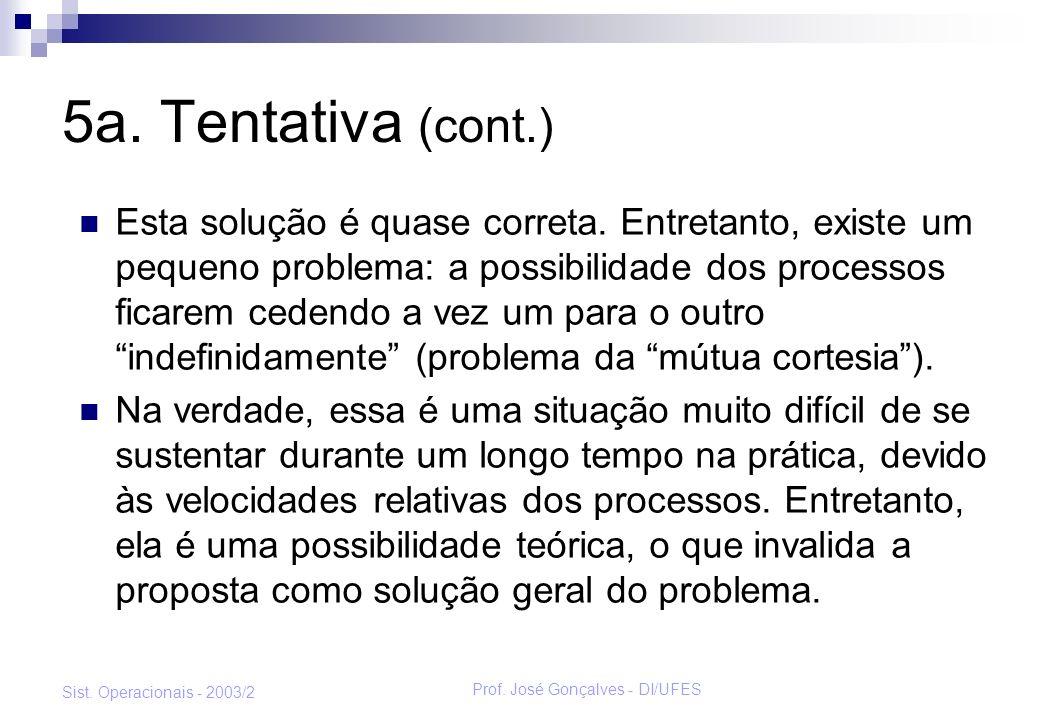 Prof. José Gonçalves - DI/UFES Sist. Operacionais - 2003/2 5a. Tentativa (cont.) Esta solução é quase correta. Entretanto, existe um pequeno problema: