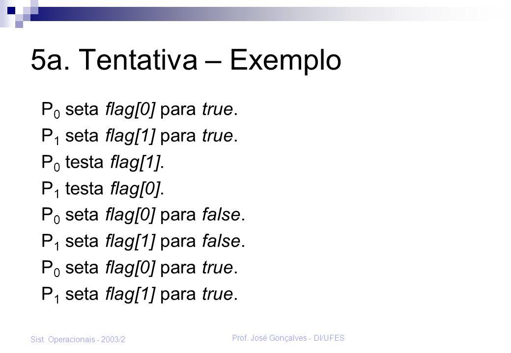 Prof. José Gonçalves - DI/UFES Sist. Operacionais - 2003/2 5a. Tentativa – Exemplo P 0 seta flag[0] para true. P 1 seta flag[1] para true. P 0 testa f