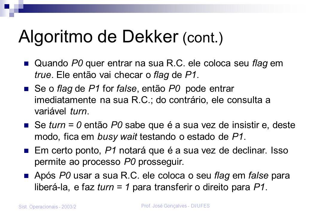 Prof. José Gonçalves - DI/UFES Sist. Operacionais - 2003/2 Algoritmo de Dekker (cont.) Quando P0 quer entrar na sua R.C. ele coloca seu flag em true.