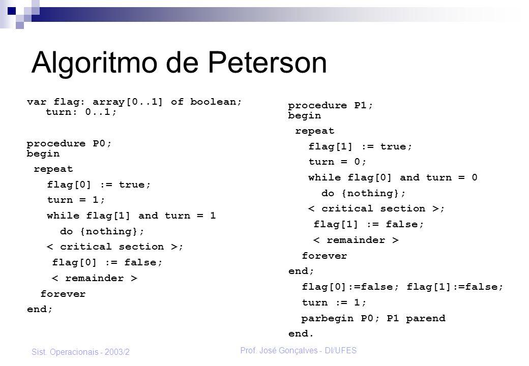 Prof. José Gonçalves - DI/UFES Sist. Operacionais - 2003/2 Algoritmo de Peterson var flag: array[0..1] of boolean; turn: 0..1; procedure P0; begin rep