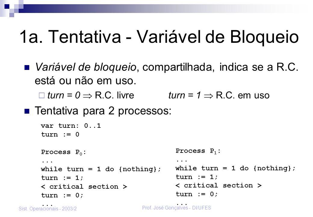 Prof. José Gonçalves - DI/UFES Sist. Operacionais - 2003/2 1a. Tentativa - Variável de Bloqueio Variável de bloqueio, compartilhada, indica se a R.C.
