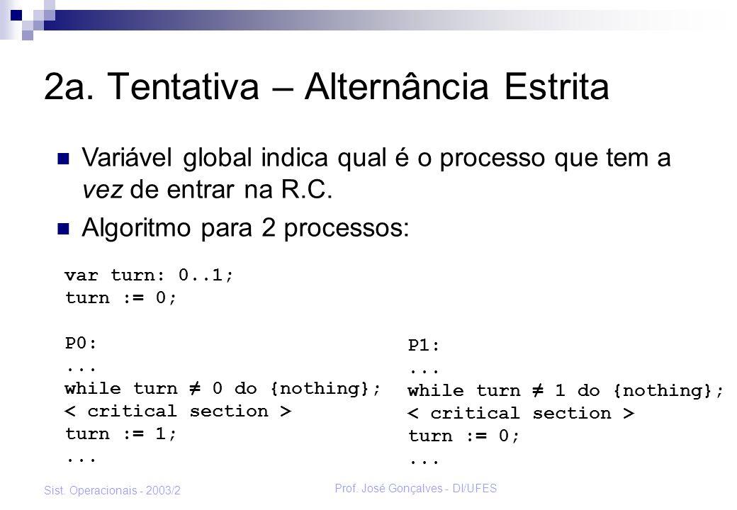 Prof. José Gonçalves - DI/UFES Sist. Operacionais - 2003/2 2a. Tentativa – Alternância Estrita Variável global indica qual é o processo que tem a vez