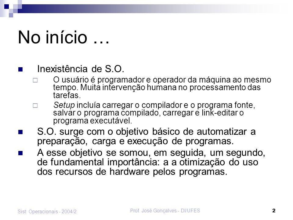 Prof.José Gonçalves - DI/UFES 23 Sist. Operacionais - 2004/2 Homework...