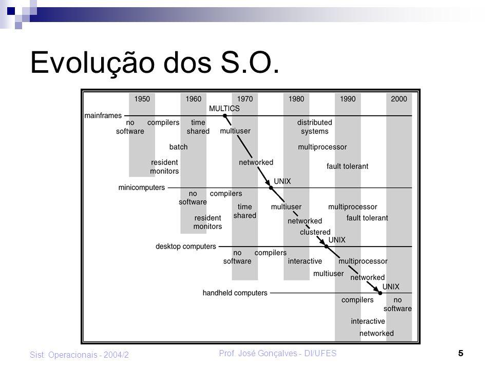 Prof.José Gonçalves - DI/UFES 16 Sist.