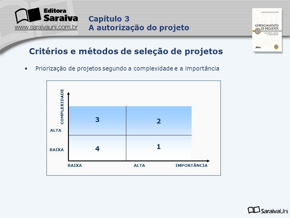 Capa da Obra Capítulo 3 A autorização do projeto Priorização de projetos segundo a complexidade e a importância Critérios e métodos de seleção de proj