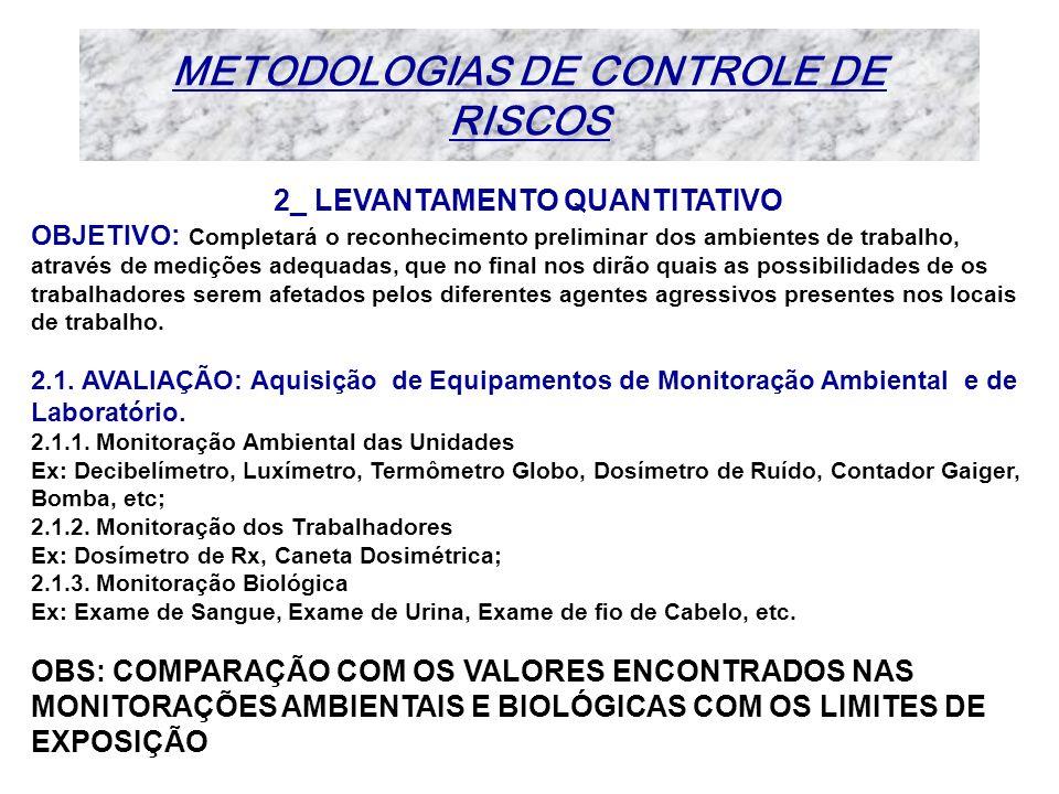 METODOLOGIAS DE CONTROLE DE RISCOS 2_ LEVANTAMENTO QUANTITATIVO OBJETIVO: Completará o reconhecimento preliminar dos ambientes de trabalho, através de