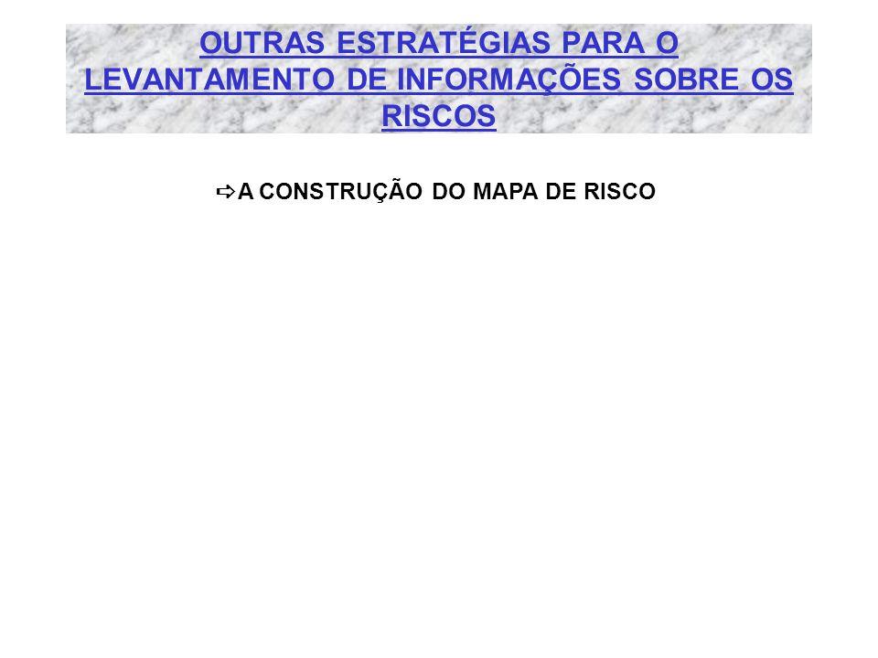 OUTRAS ESTRATÉGIAS PARA O LEVANTAMENTO DE INFORMAÇÕES SOBRE OS RISCOS A CONSTRUÇÃO DO MAPA DE RISCO