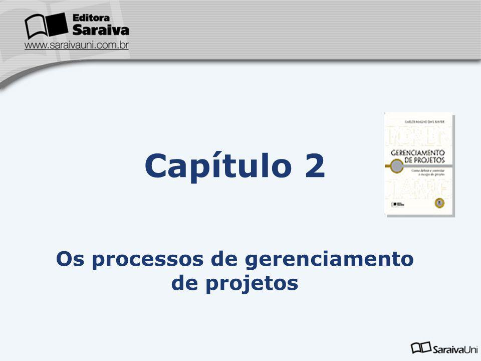 Capítulo 2 Os processos de gerenciamento de projetos