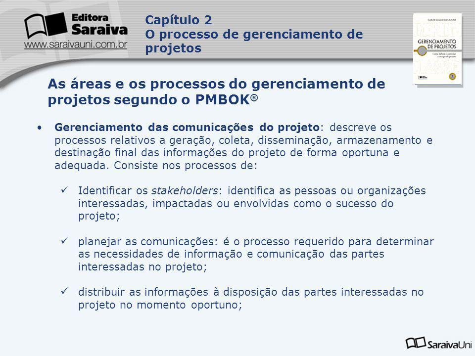 Capa da Obra Gerenciamento das comunicações do projeto: descreve os processos relativos a geração, coleta, disseminação, armazenamento e destinação fi