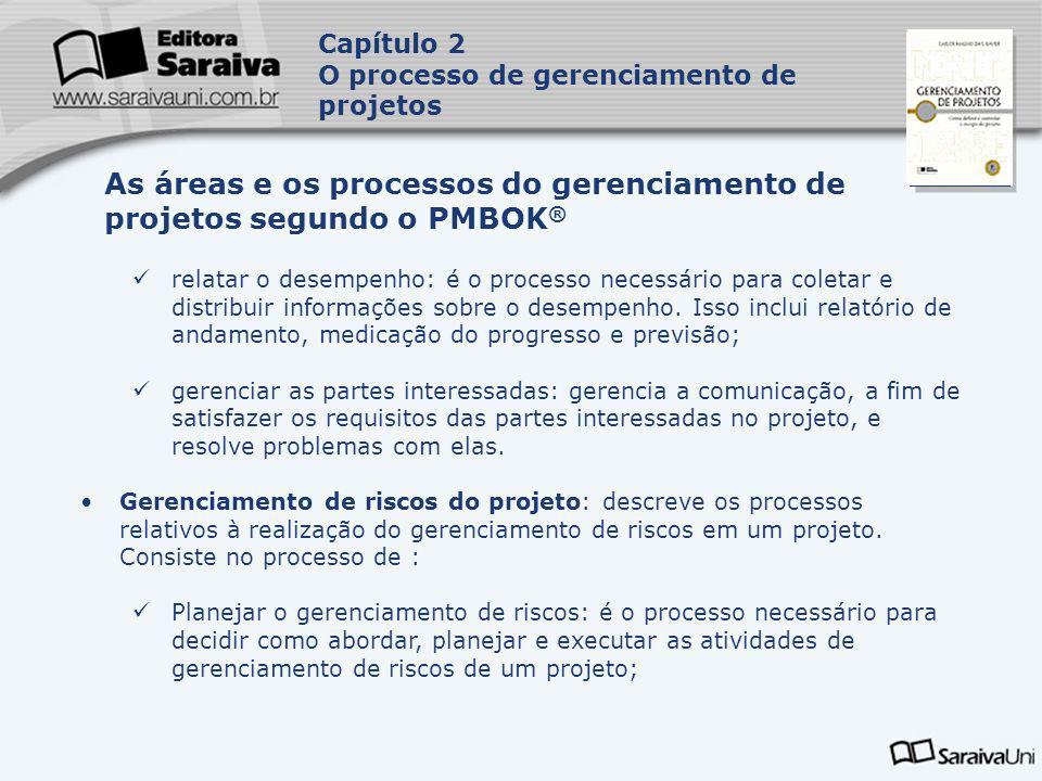 Capa da Obra relatar o desempenho: é o processo necessário para coletar e distribuir informações sobre o desempenho. Isso inclui relatório de andament