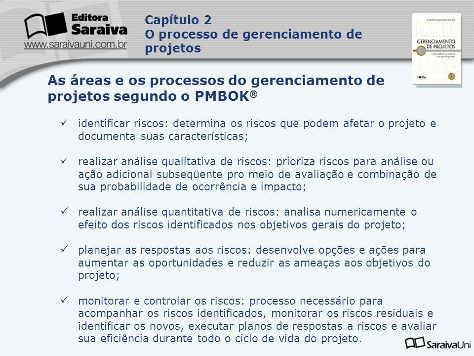 Capa da Obra identificar riscos: determina os riscos que podem afetar o projeto e documenta suas características; realizar análise qualitativa de risc