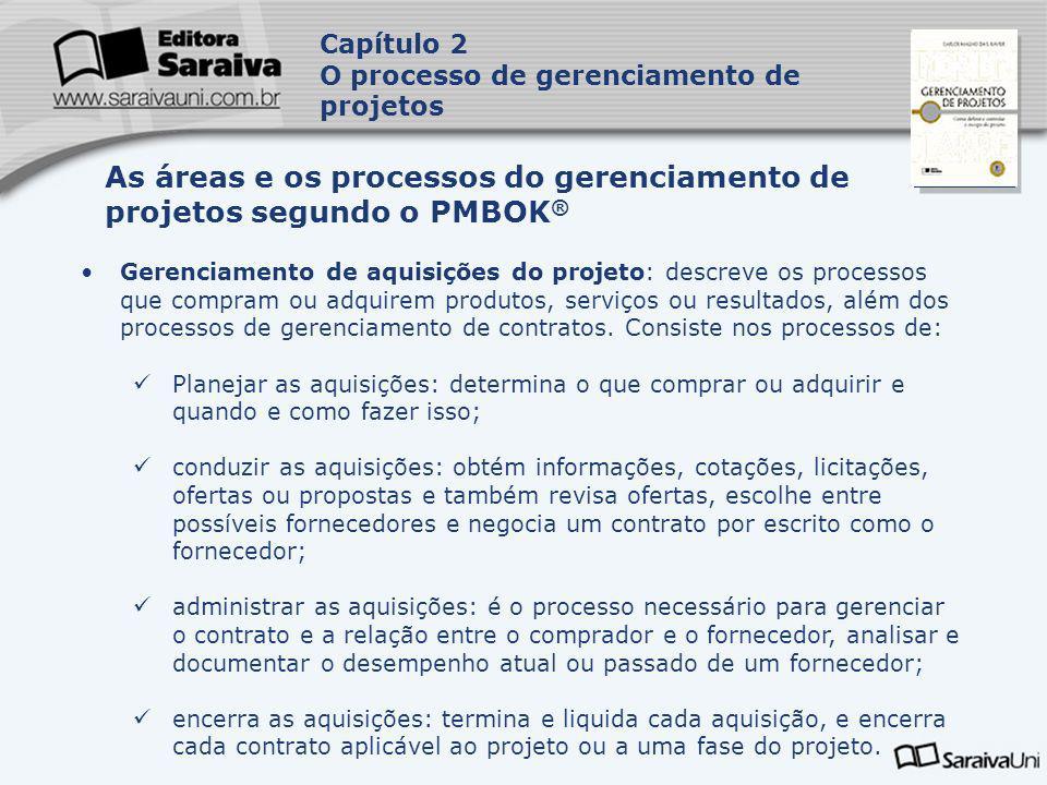 Capa da Obra Gerenciamento de aquisições do projeto: descreve os processos que compram ou adquirem produtos, serviços ou resultados, além dos processo