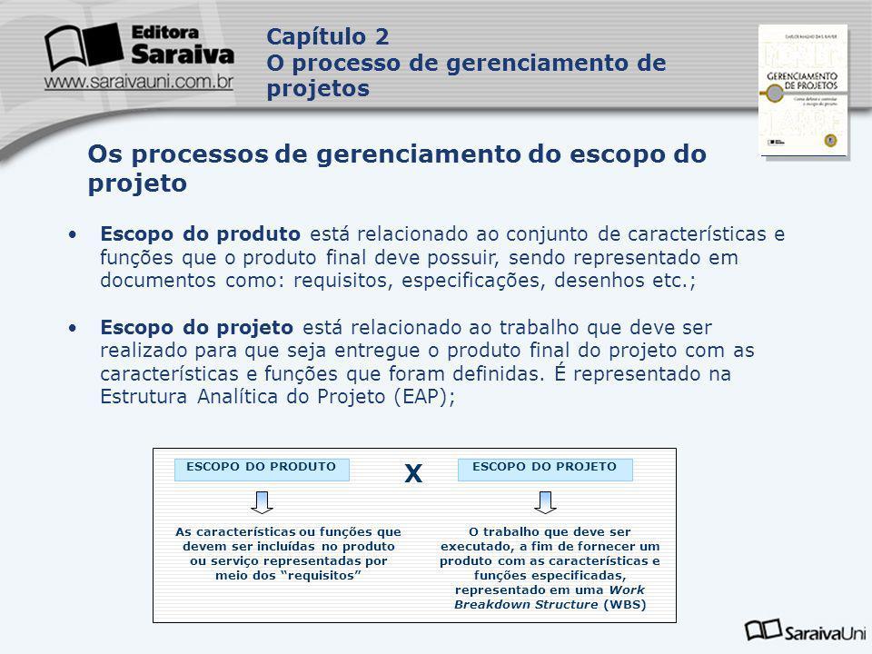 Capa da Obra Escopo do produto está relacionado ao conjunto de características e funções que o produto final deve possuir, sendo representado em docum