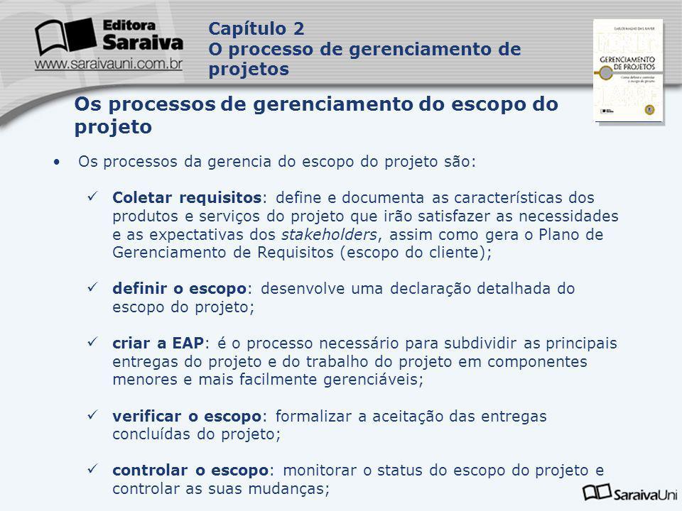 Capa da Obra Os processos da gerencia do escopo do projeto são: Coletar requisitos: define e documenta as características dos produtos e serviços do p