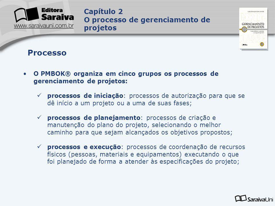 Capa da Obra O PMBOK® organiza em cinco grupos os processos de gerenciamento de projetos: processos de iniciação: processos de autorização para que se