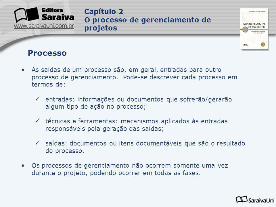 Capa da Obra As saídas de um processo são, em geral, entradas para outro processo de gerenciamento. Pode-se descrever cada processo em termos de: entr