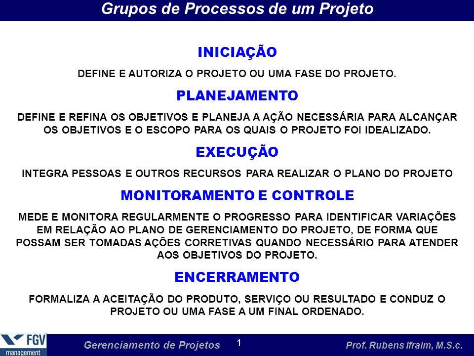 Gerenciamento de Projetos Prof. Rubens Ifraim, M.S.c. 1 Grupos de Processos de um Projeto INICIAÇÃO DEFINE E AUTORIZA O PROJETO OU UMA FASE DO PROJETO