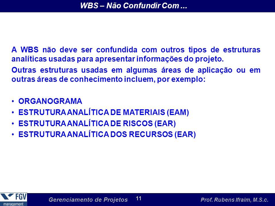 Gerenciamento de Projetos Prof. Rubens Ifraim, M.S.c. 11 WBS – Não Confundir Com... A WBS não deve ser confundida com outros tipos de estruturas analí