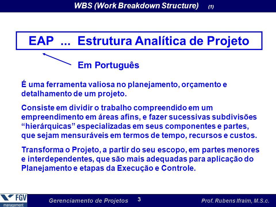Gerenciamento de Projetos Prof. Rubens Ifraim, M.S.c. 3 WBS (Work Breakdown Structure) (1) EAP... Estrutura Analítica de Projeto Em Português É uma fe
