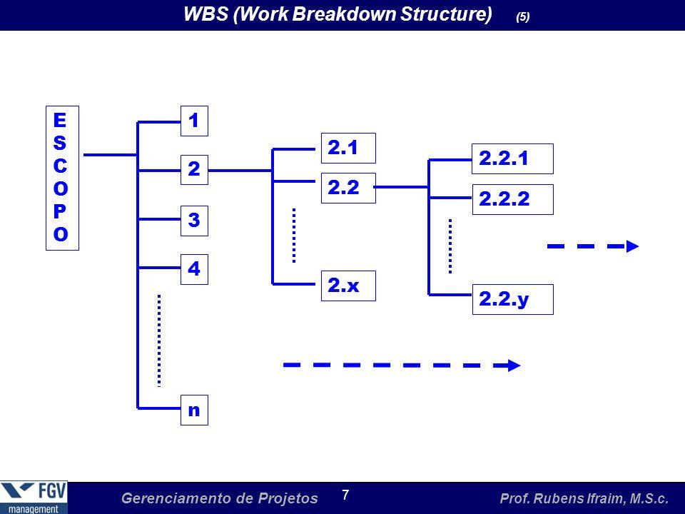 Gerenciamento de Projetos Prof. Rubens Ifraim, M.S.c. 7 WBS (Work Breakdown Structure) (5) ESCOPOESCOPO 1 2 3 4 n 2.1 2.2 2.x 2.2.1 2.2.2 2.2.y