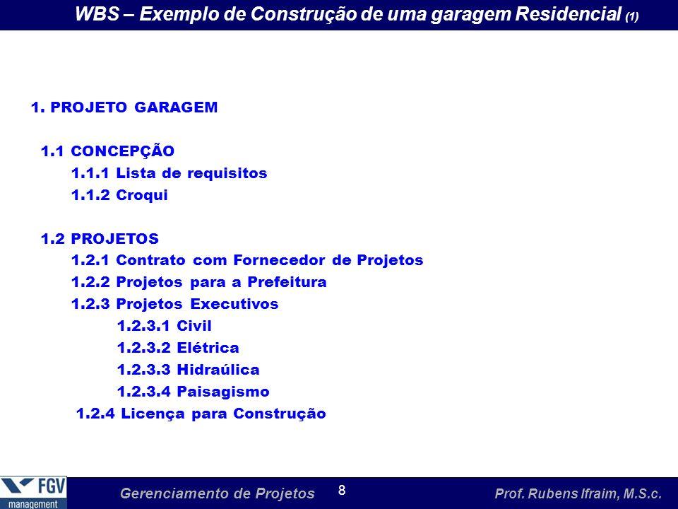 Gerenciamento de Projetos Prof. Rubens Ifraim, M.S.c. 8 WBS – Exemplo de Construção de uma garagem Residencial (1) 1. PROJETO GARAGEM 1.1 CONCEPÇÃO 1.