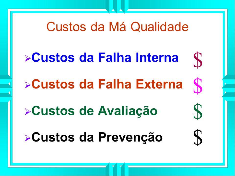 Custos da Má Qualidade Custos da Falha Interna Custos da Falha Externa Custos de Avaliação Custos da Prevenção $$$$$$$$