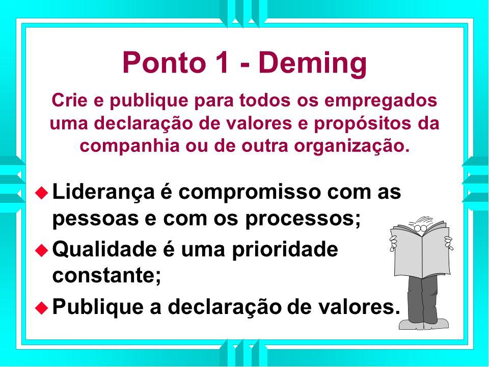 Ponto 1 - Deming Crie e publique para todos os empregados uma declaração de valores e propósitos da companhia ou de outra organização.