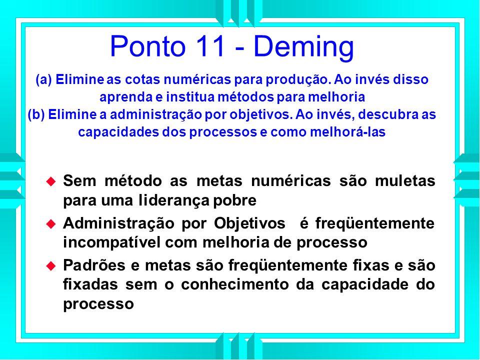 Ponto 11 - Deming (a) Elimine as cotas numéricas para produção.