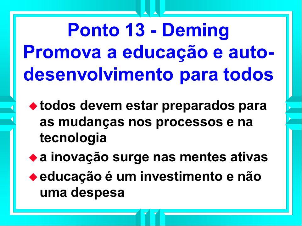 Ponto 13 - Deming Promova a educação e auto- desenvolvimento para todos todos devem estar preparados para as mudanças nos processos e na tecnologia a inovação surge nas mentes ativas educação é um investimento e não uma despesa