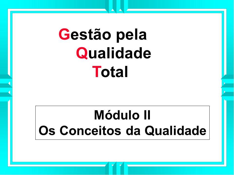 Gestão pela Qualidade Total Módulo II Os Conceitos da Qualidade