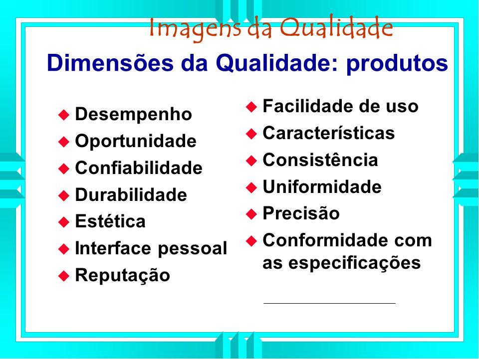 Dimensões da Qualidade: produtos Desempenho Oportunidade Confiabilidade Durabilidade Estética Interface pessoal Reputação Facilidade de uso Características Consistência Uniformidade Precisão Conformidade com as especificações Imagens da Qualidade